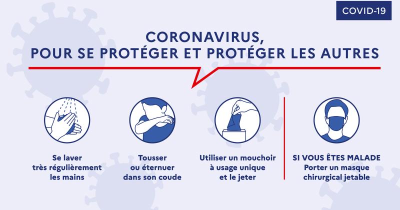 Bonsgstes coronavirus paysage 1200x630